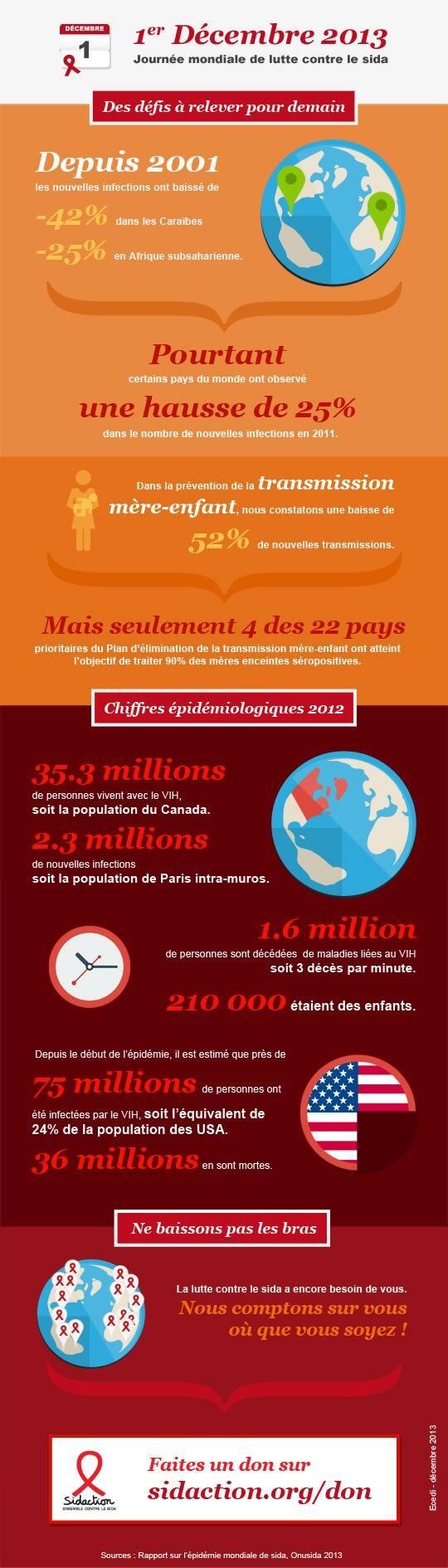 1er_decembre_2013_ infographie - image/jpeg