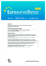 Eurosurveillance vol 20 n° 14 European men who have sex with men still at risk of HIV infection despite three decades of prevention efforts - application/pdf