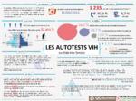 Les autotests VIH sur Sida Info Service - application/pdf