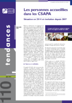 Tendances. n°110 - application/pdf